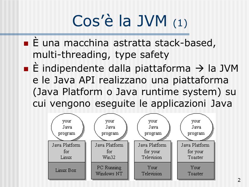 Cos'è la JVM (1) È una macchina astratta stack-based, multi-threading, type safety.