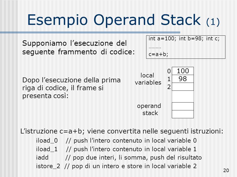 Esempio Operand Stack (1)