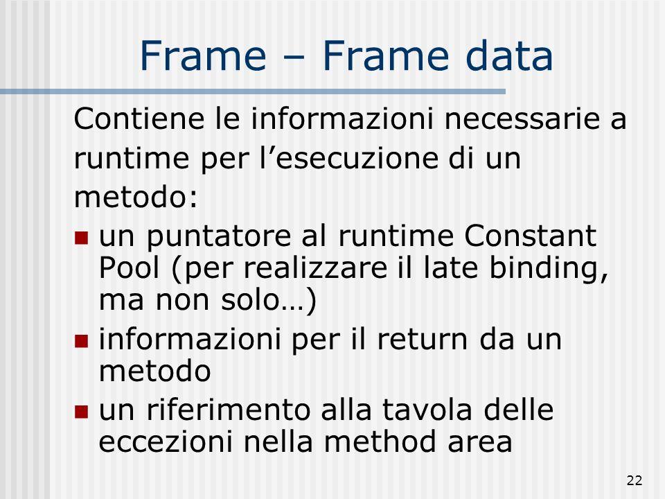 Frame – Frame data Contiene le informazioni necessarie a