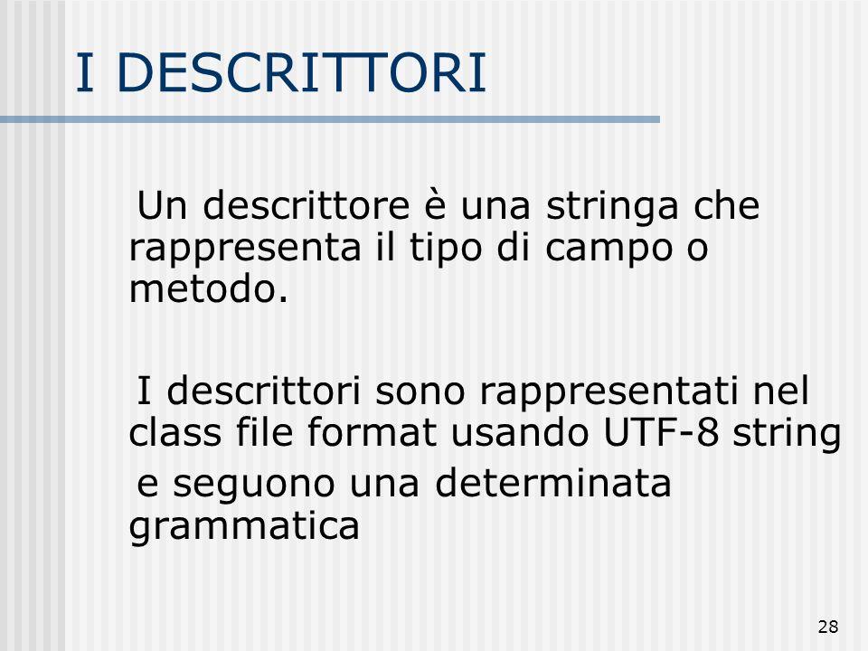 I DESCRITTORI Un descrittore è una stringa che rappresenta il tipo di campo o metodo.