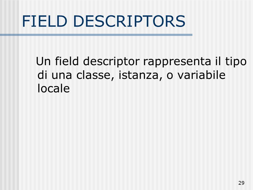 FIELD DESCRIPTORS Un field descriptor rappresenta il tipo di una classe, istanza, o variabile locale.