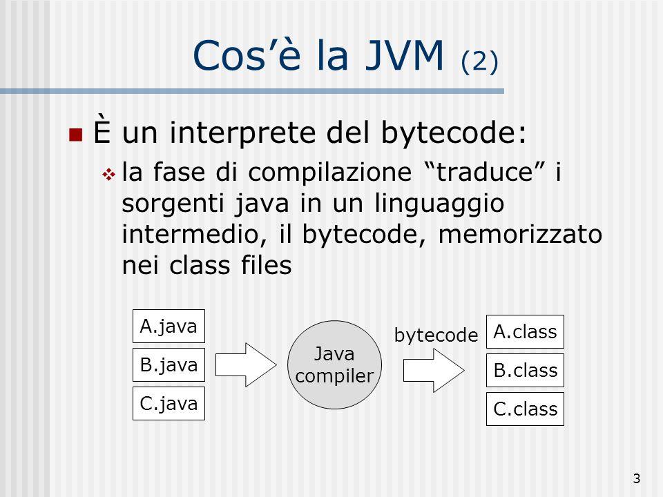 Cos'è la JVM (2) È un interprete del bytecode: