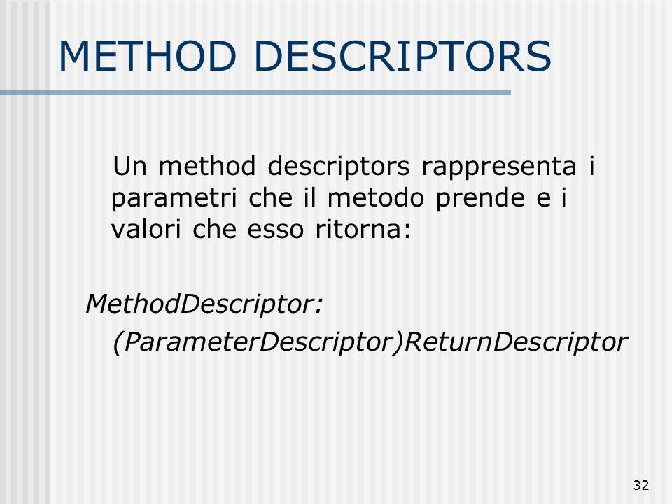 METHOD DESCRIPTORS Un method descriptors rappresenta i parametri che il metodo prende e i valori che esso ritorna: