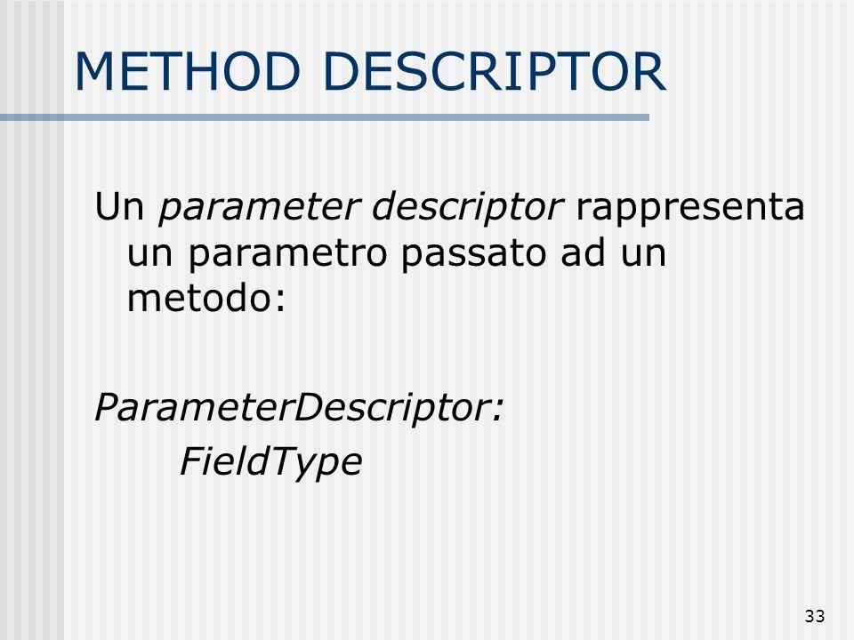 METHOD DESCRIPTOR Un parameter descriptor rappresenta un parametro passato ad un metodo: ParameterDescriptor: