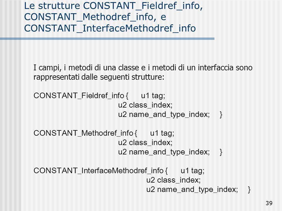 Le strutture CONSTANT_Fieldref_info, CONSTANT_Methodref_info, e CONSTANT_InterfaceMethodref_info