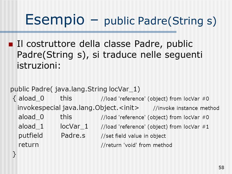 Esempio – public Padre(String s)
