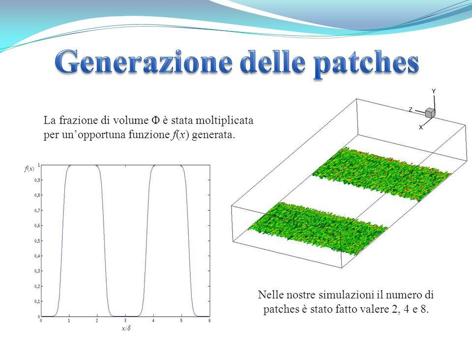 Generazione delle patches