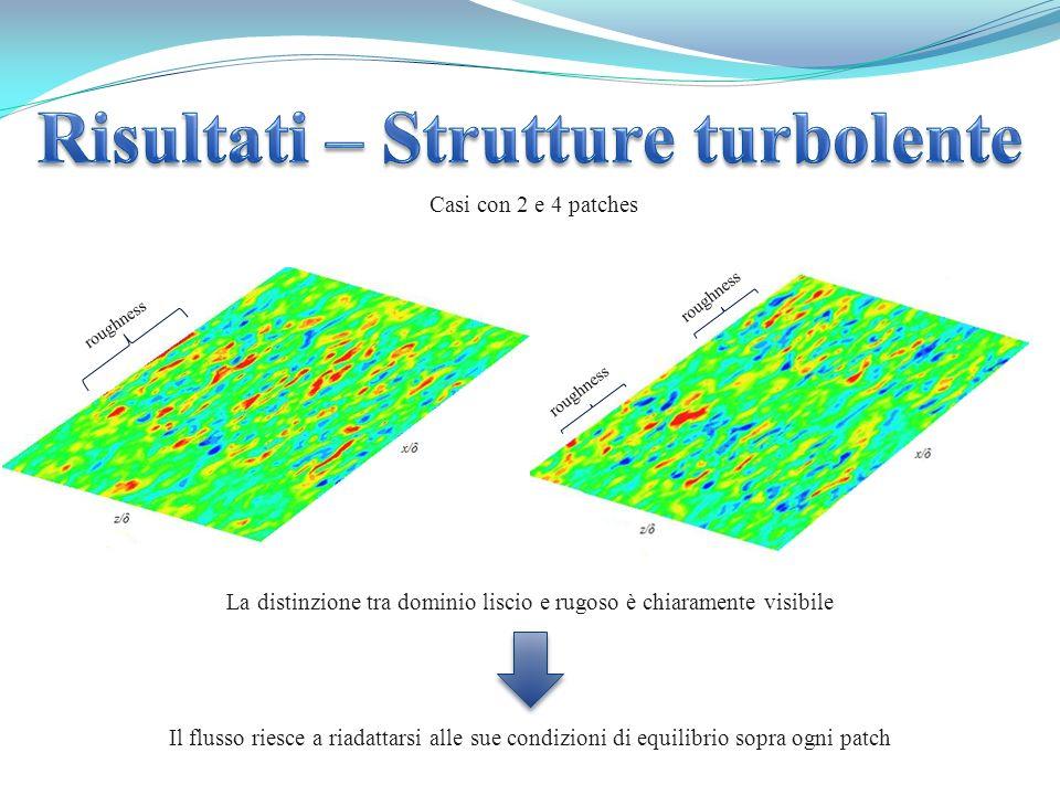Risultati – Strutture turbolente