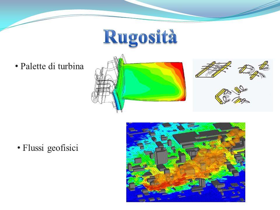Rugosità Palette di turbina Flussi geofisici