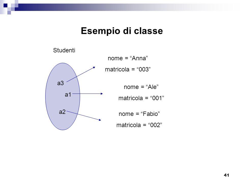 Esempio di classe Studenti nome = Anna matricola = 003 a3