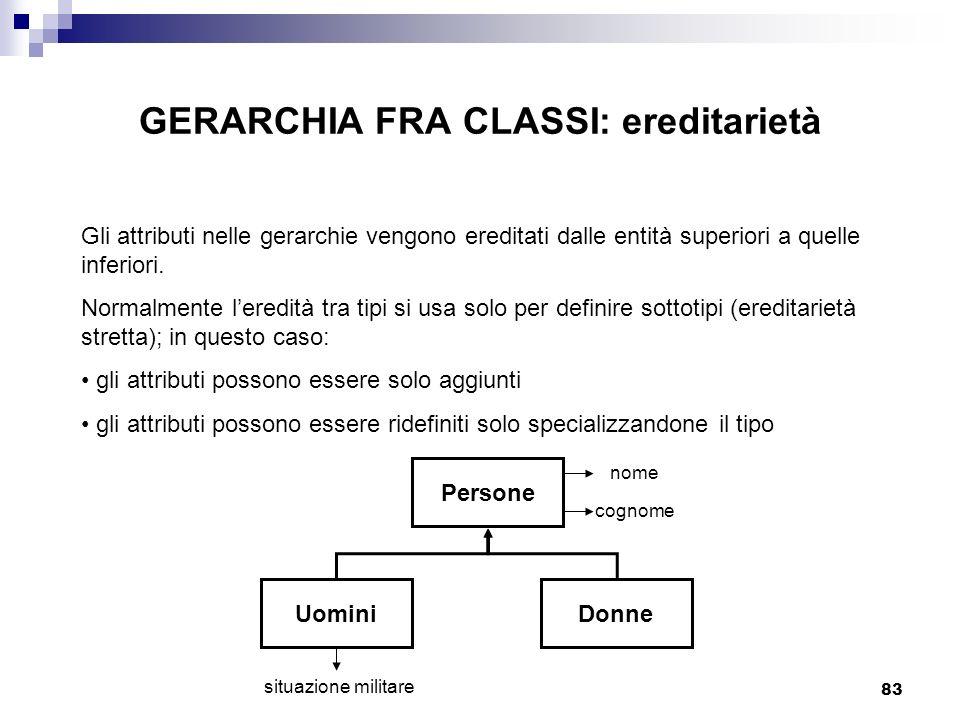 GERARCHIA FRA CLASSI: ereditarietà
