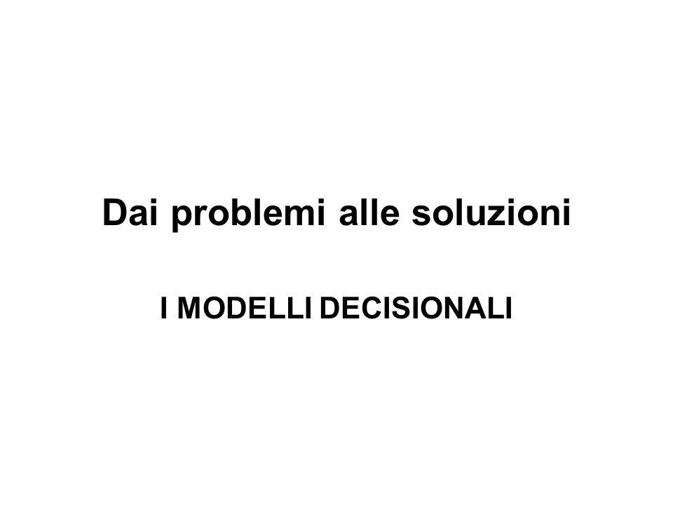 Dai problemi alle soluzioni