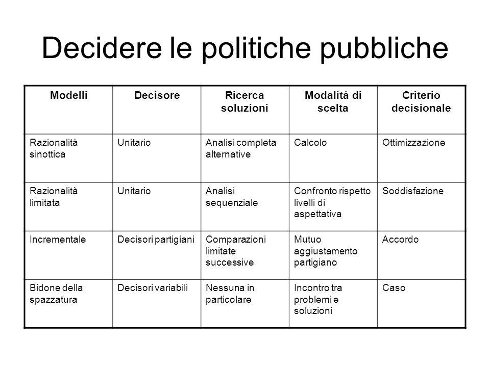 Decidere le politiche pubbliche