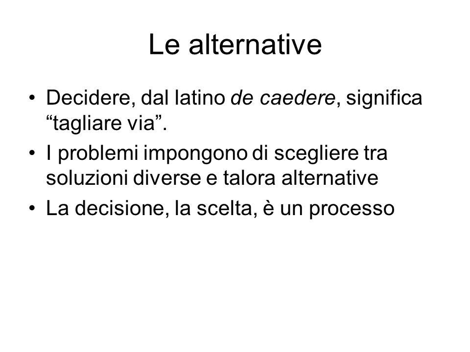 Le alternativeDecidere, dal latino de caedere, significa tagliare via .