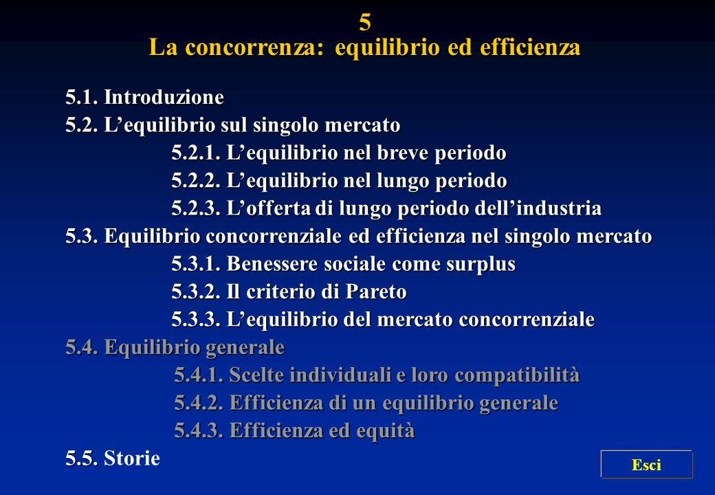 La concorrenza: equilibrio ed efficienza