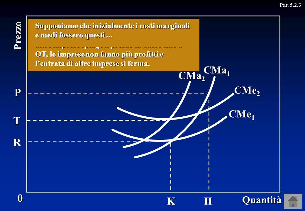 P T R K H CMa1 CMa2 CMe2 CMe1 Prezzo Quantità