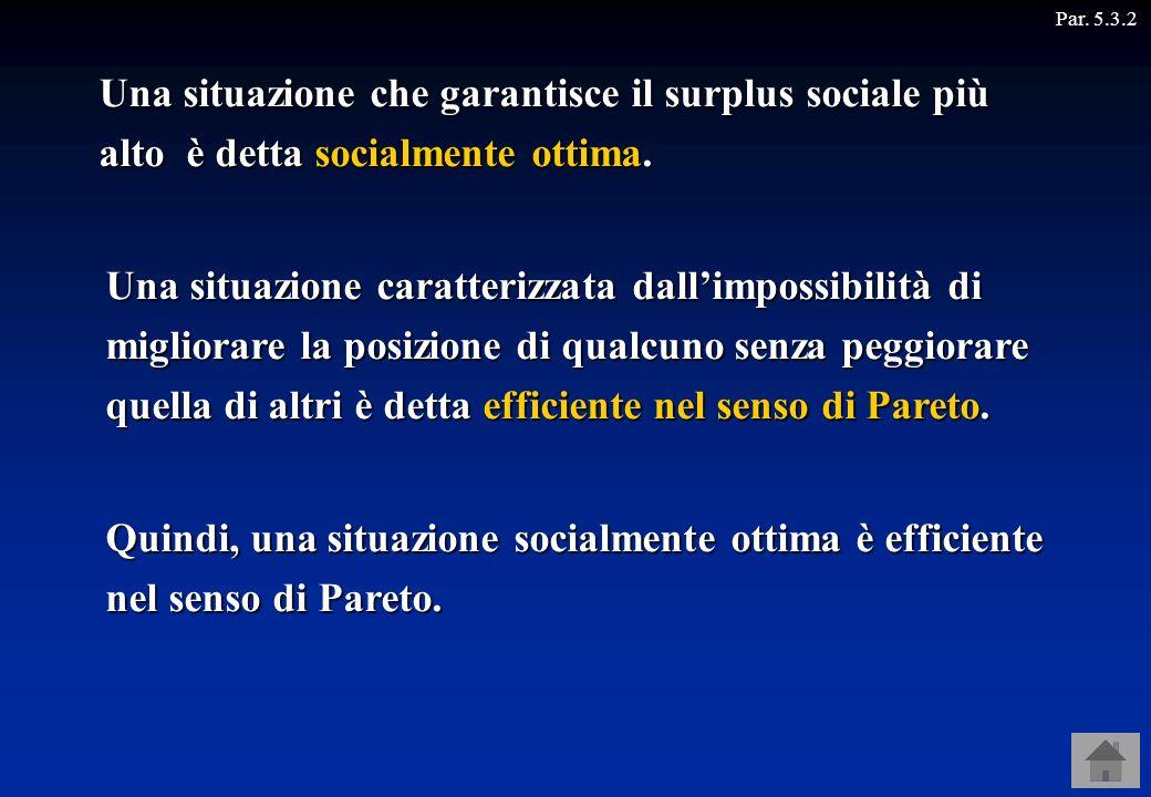 Par. 5.3.2 Una situazione che garantisce il surplus sociale più alto è detta socialmente ottima.