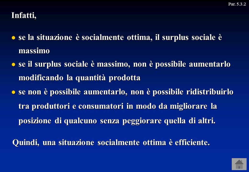 se la situazione è socialmente ottima, il surplus sociale è massimo