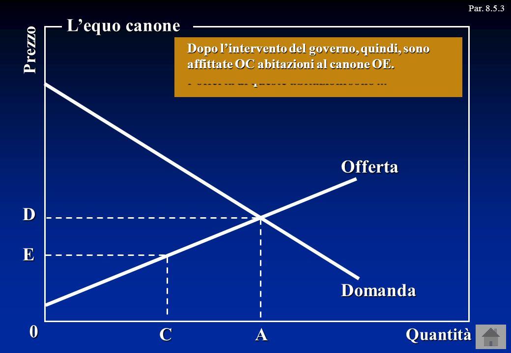 L'equo canone Offerta D E Domanda C A B Prezzo Quantità