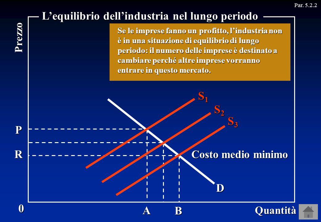 L'equilibrio dell'industria nel lungo periodo