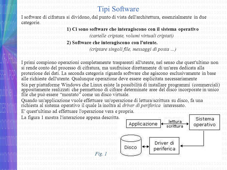 Tipi Software I software di cifratura si dividono, dal punto di vista dell architettura, essenzialmente in due categorie.