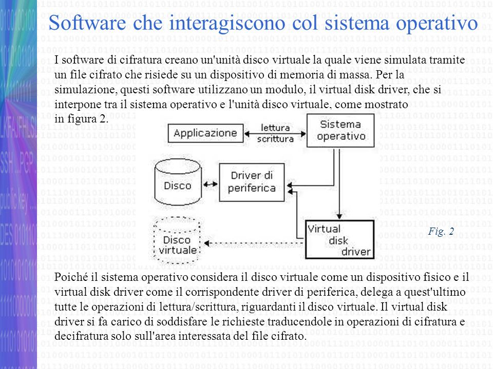 Software che interagiscono col sistema operativo