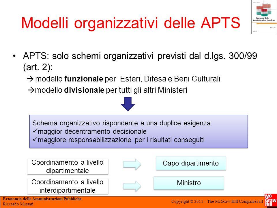 Modelli organizzativi delle APTS