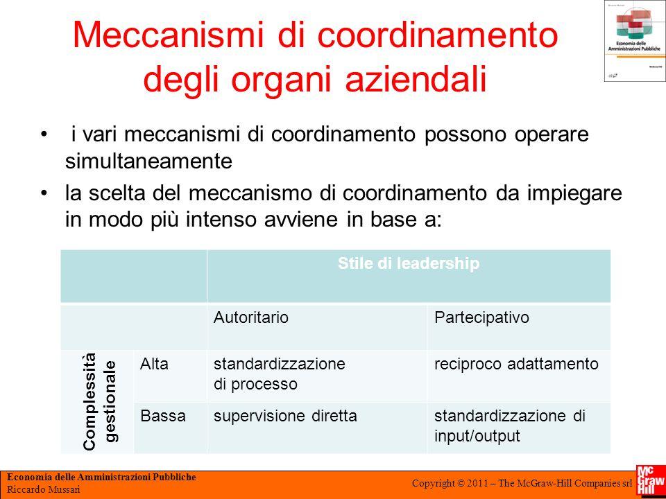 Meccanismi di coordinamento degli organi aziendali