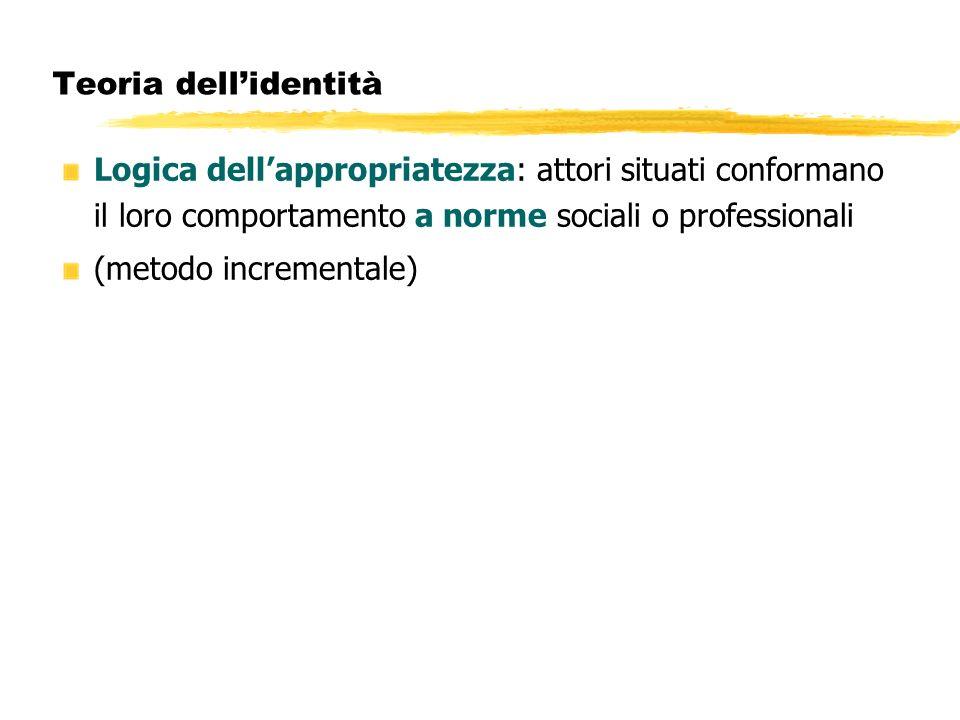 Teoria dell'identitàLogica dell'appropriatezza: attori situati conformano il loro comportamento a norme sociali o professionali.