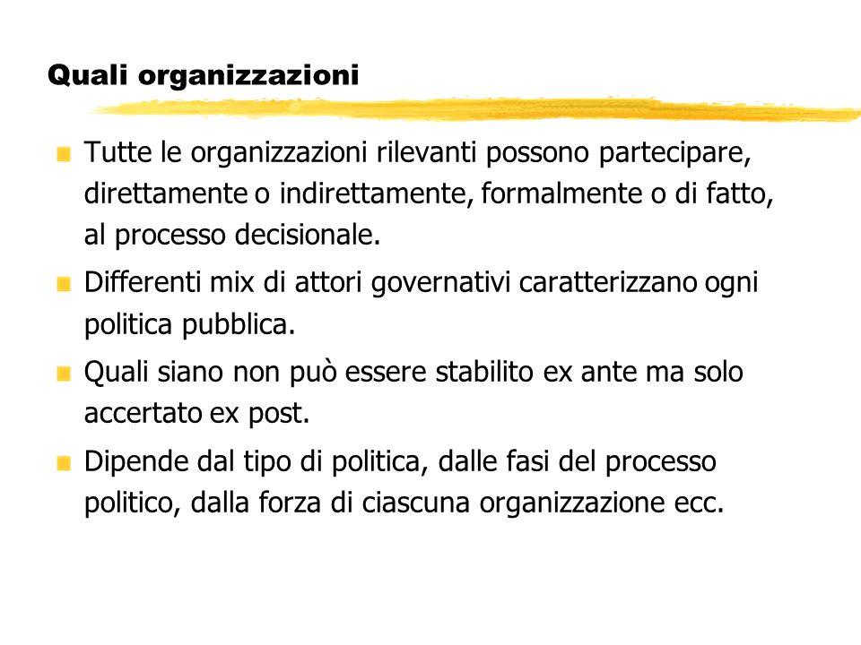 Quali organizzazioni