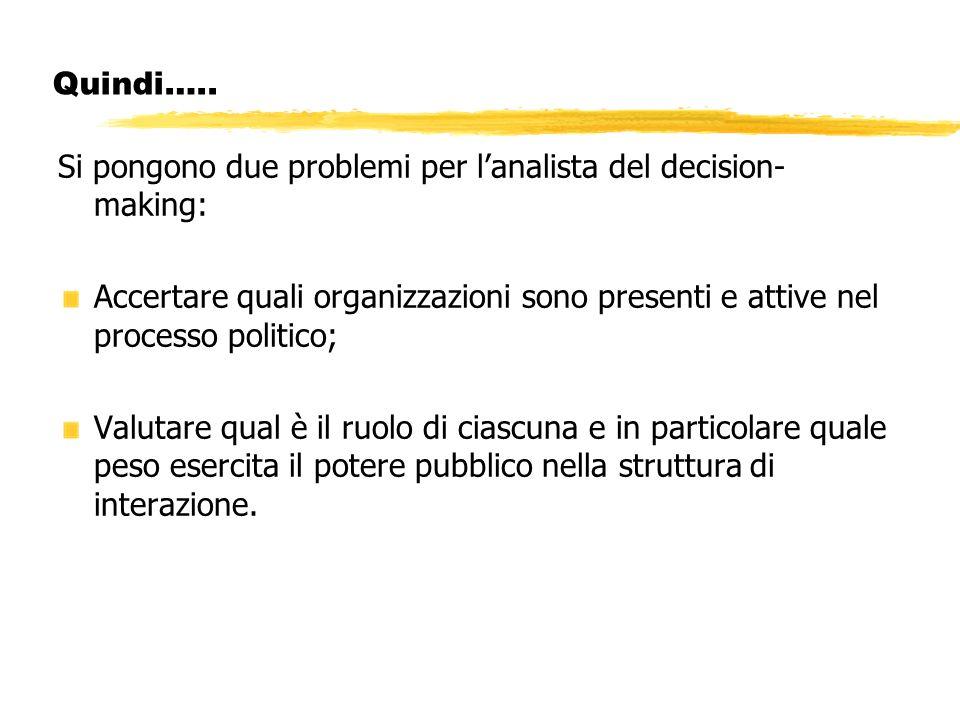 Quindi….. Si pongono due problemi per l'analista del decision-making: Accertare quali organizzazioni sono presenti e attive nel processo politico;