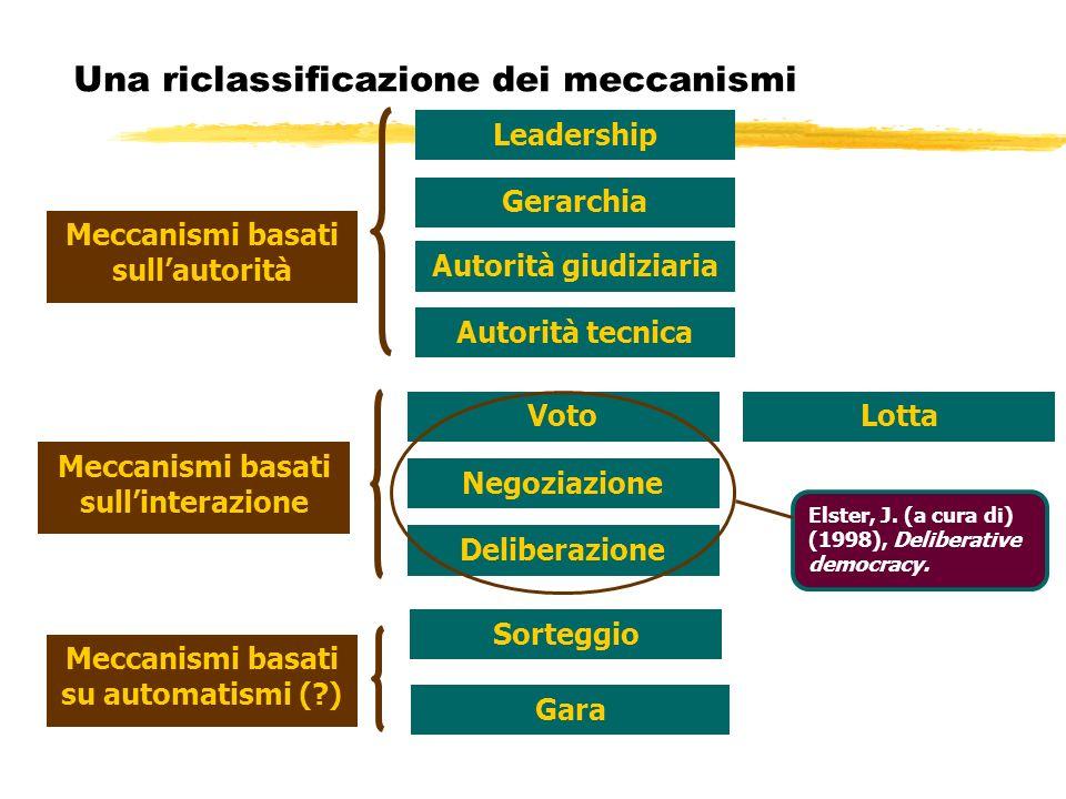 Una riclassificazione dei meccanismi