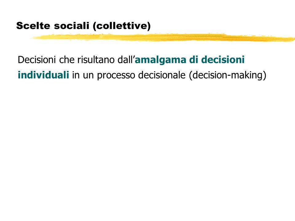 Scelte sociali (collettive)