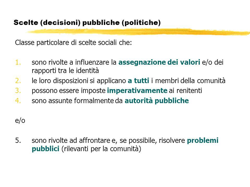 Scelte (decisioni) pubbliche (politiche)