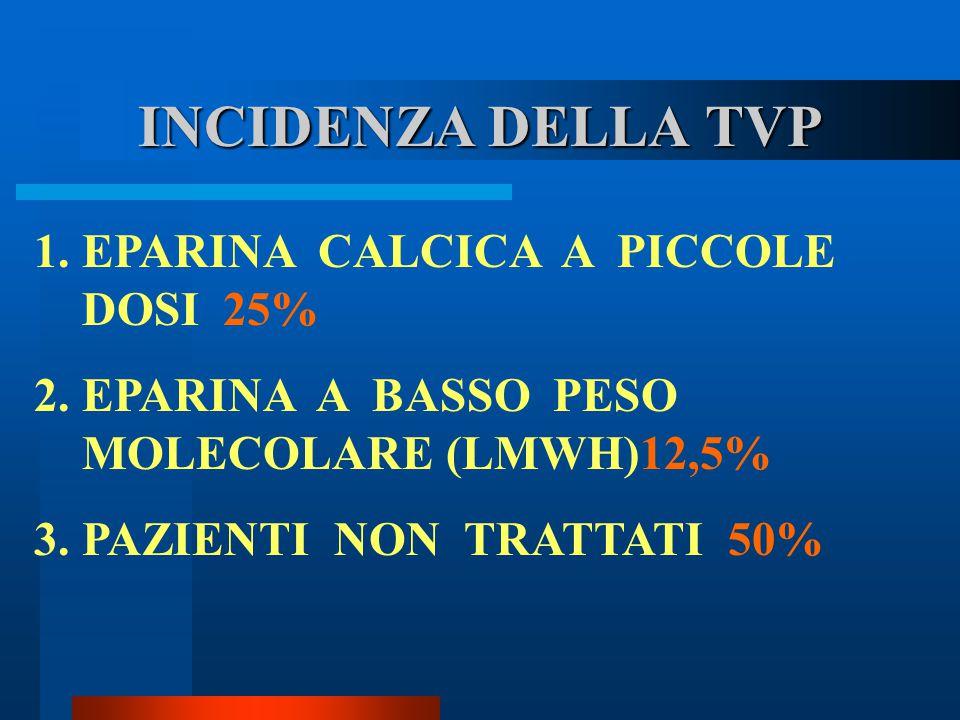 INCIDENZA DELLA TVP EPARINA CALCICA A PICCOLE DOSI 25%