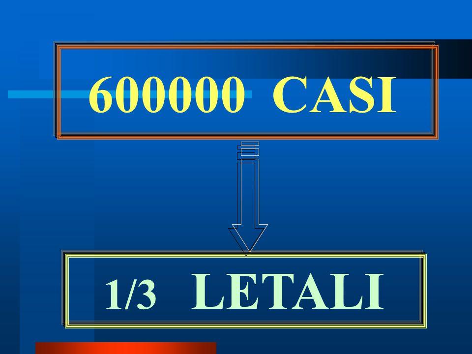 600000 CASI 1/3 LETALI