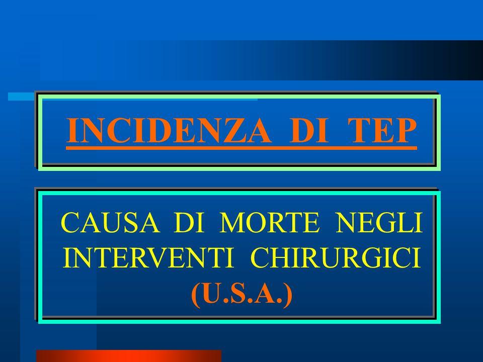 CAUSA DI MORTE NEGLI INTERVENTI CHIRURGICI (U.S.A.)