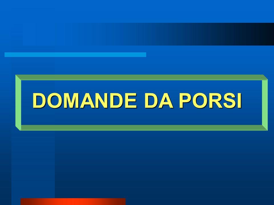 DOMANDE DA PORSI