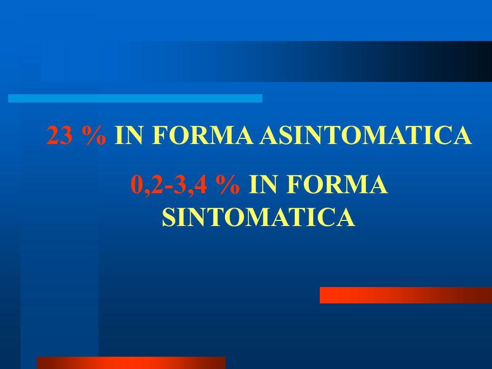 23 % IN FORMA ASINTOMATICA 0,2-3,4 % IN FORMA SINTOMATICA