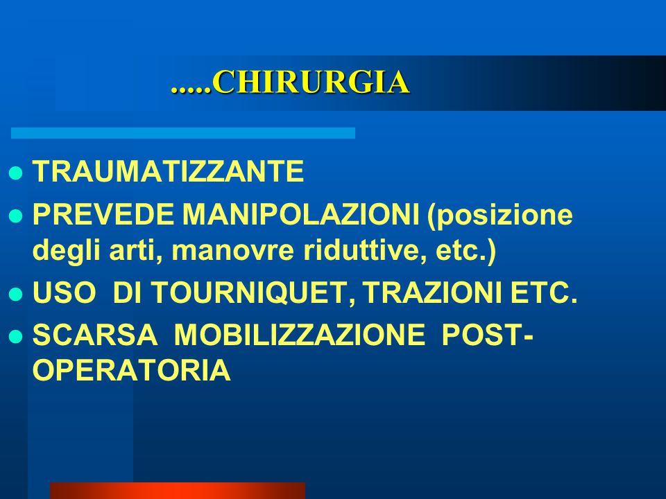 .....CHIRURGIA TRAUMATIZZANTE