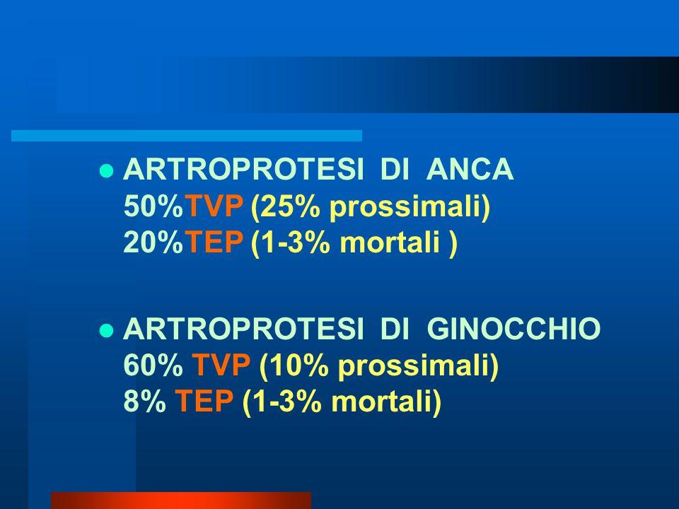 ARTROPROTESI DI ANCA 50%TVP (25% prossimali) 20%TEP (1-3% mortali )