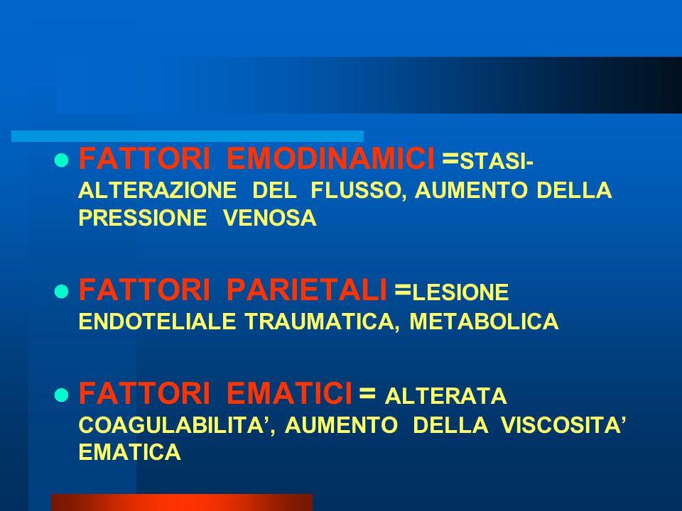 FATTORI EMODINAMICI =STASI-ALTERAZIONE DEL FLUSSO, AUMENTO DELLA PRESSIONE VENOSA