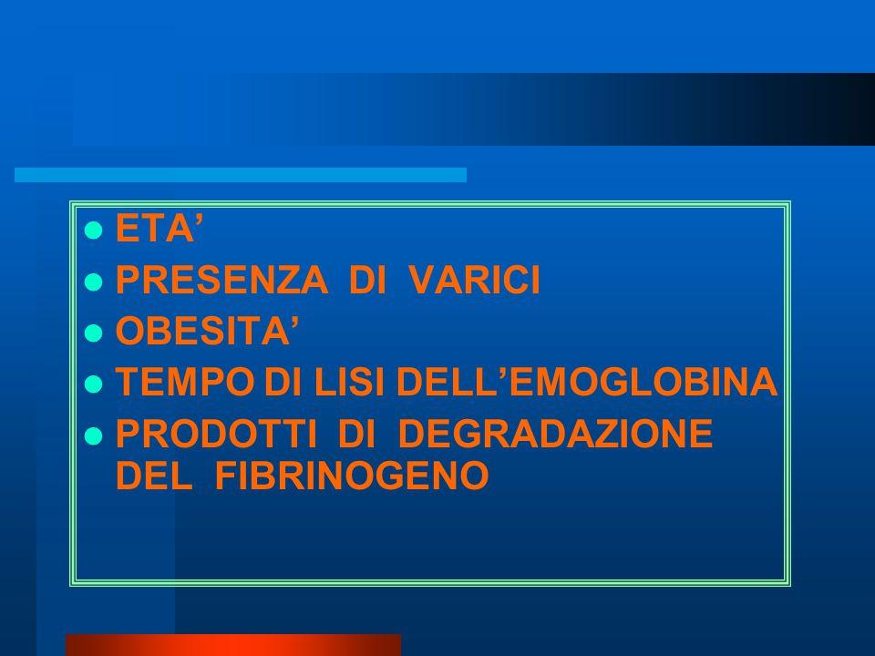ETA' PRESENZA DI VARICI. OBESITA' TEMPO DI LISI DELL'EMOGLOBINA.