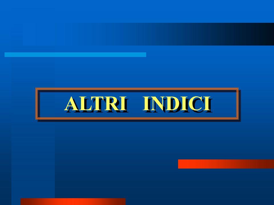 ALTRI INDICI
