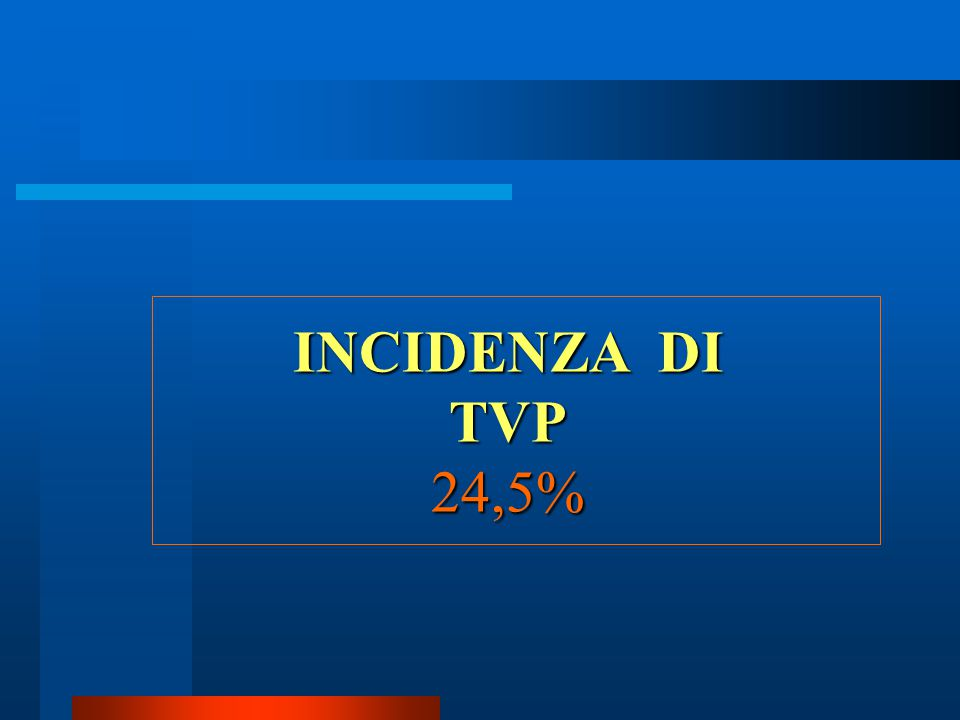 INCIDENZA DI TVP 24,5%
