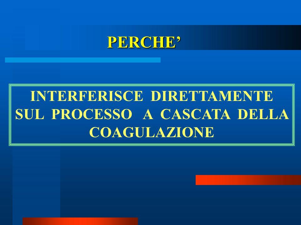 INTERFERISCE DIRETTAMENTE SUL PROCESSO A CASCATA DELLA COAGULAZIONE