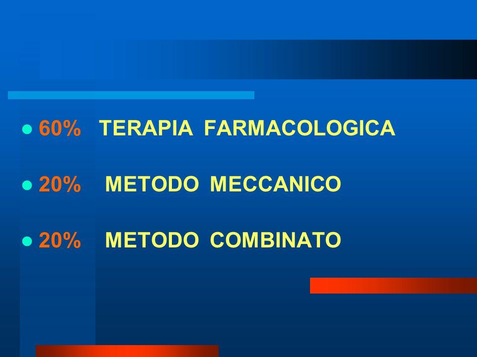 60% TERAPIA FARMACOLOGICA