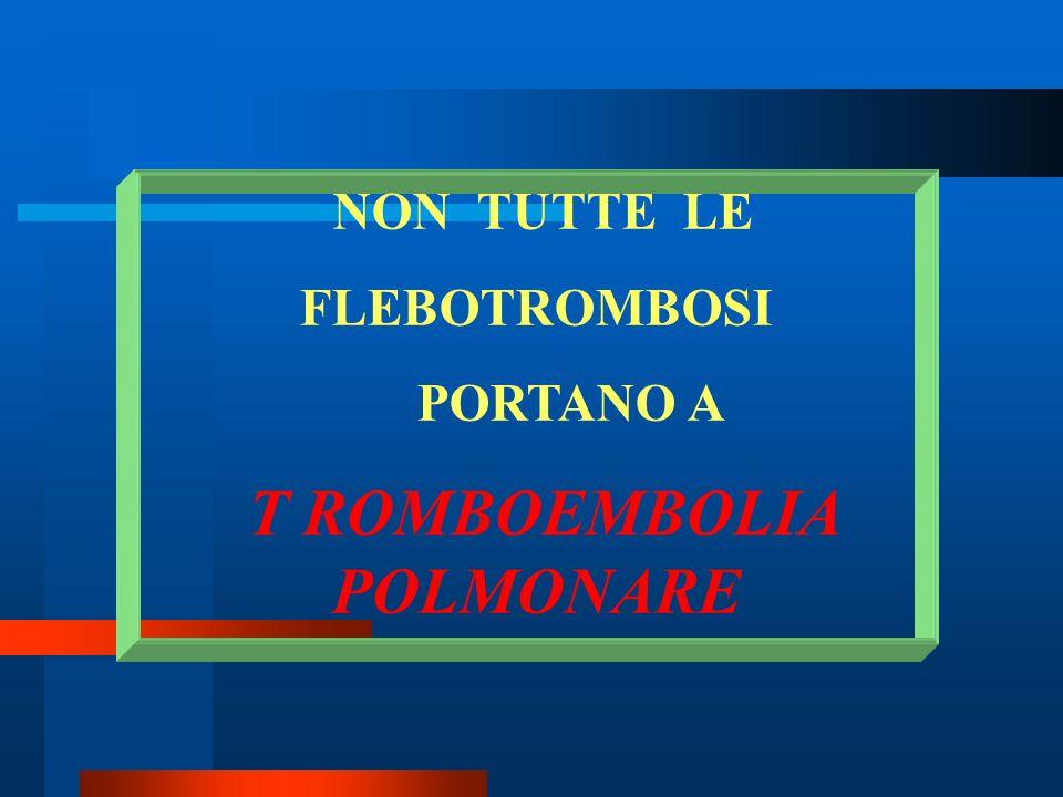 T ROMBOEMBOLIA POLMONARE