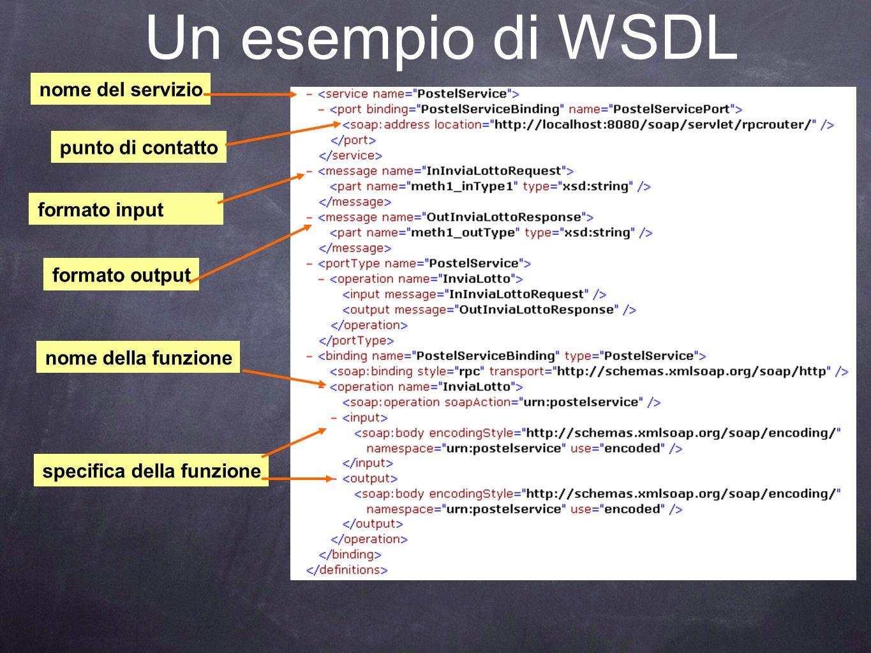 Un esempio di WSDL nome del servizio punto di contatto formato input