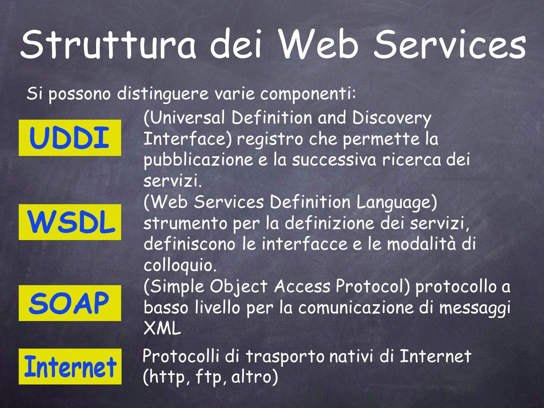 Struttura dei Web Services